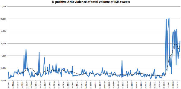 isis-twitter-growth-05